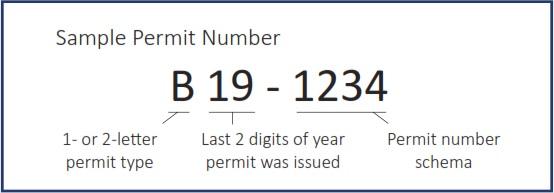 Sample Permit Number