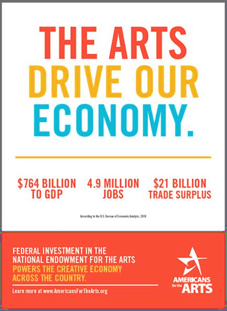 The Arts Drive Our Economy