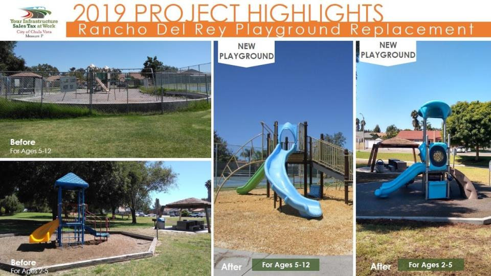 Rancho Del Rey Playground new playground equipment
