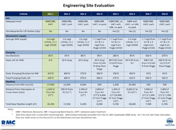 engineeringsiteeval