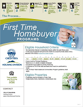 Programs for Homeowners and Homebuyers | City of Chula Vista